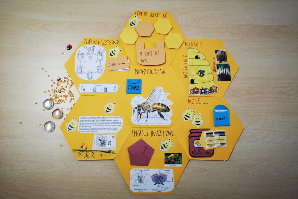Parlare delle api ai bambini: lavoretti, libri e documentari sulla api.
