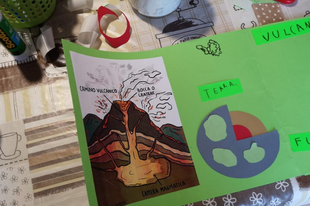 lapbook sui vulcani per bambini in età prescolare